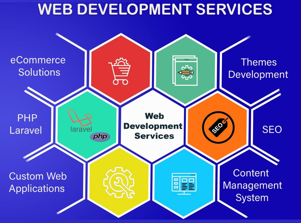 develop and design your real estate website in cambodia 2020